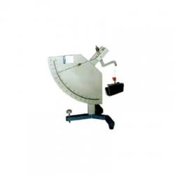 Quadrant Balance For GSM
