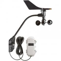 Field Monitoring Technology