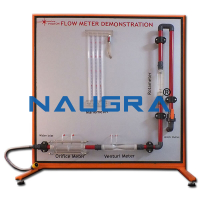 Flow Meter Demonstration