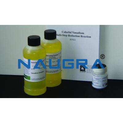 Chemistry Demonstration Colourful Vanadium