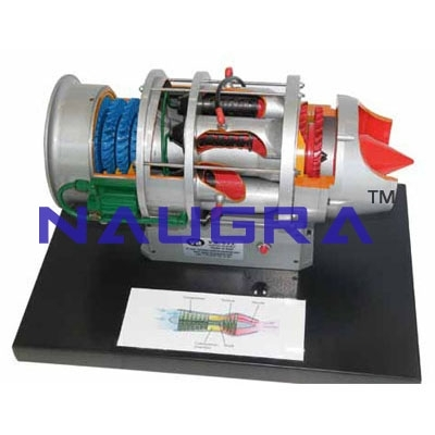 Turbo Jet Engine Model with High pressure Compressor