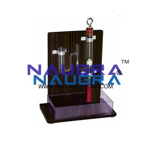 Educational Lab Bramah Hydraulic Press