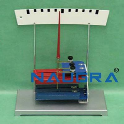 Amperes Law Apparatus
