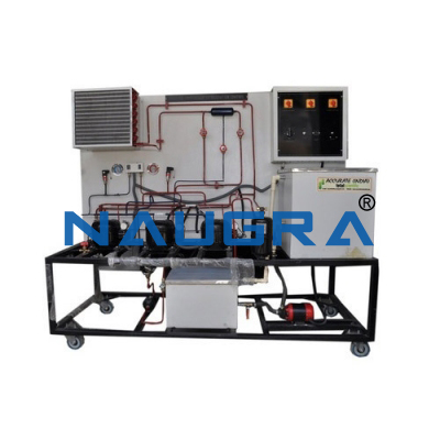 Multiple Compressor Refrigeration Control